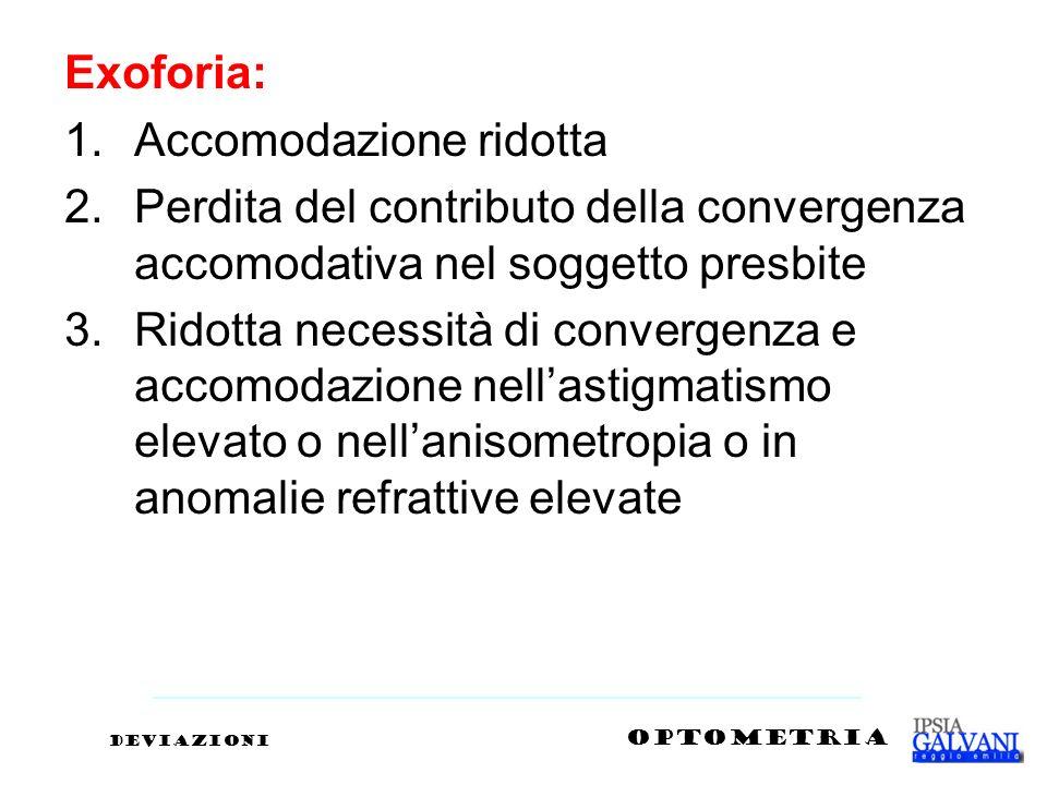 Exoforia: 1.Accomodazione ridotta 2.Perdita del contributo della convergenza accomodativa nel soggetto presbite 3.Ridotta necessità di convergenza e a