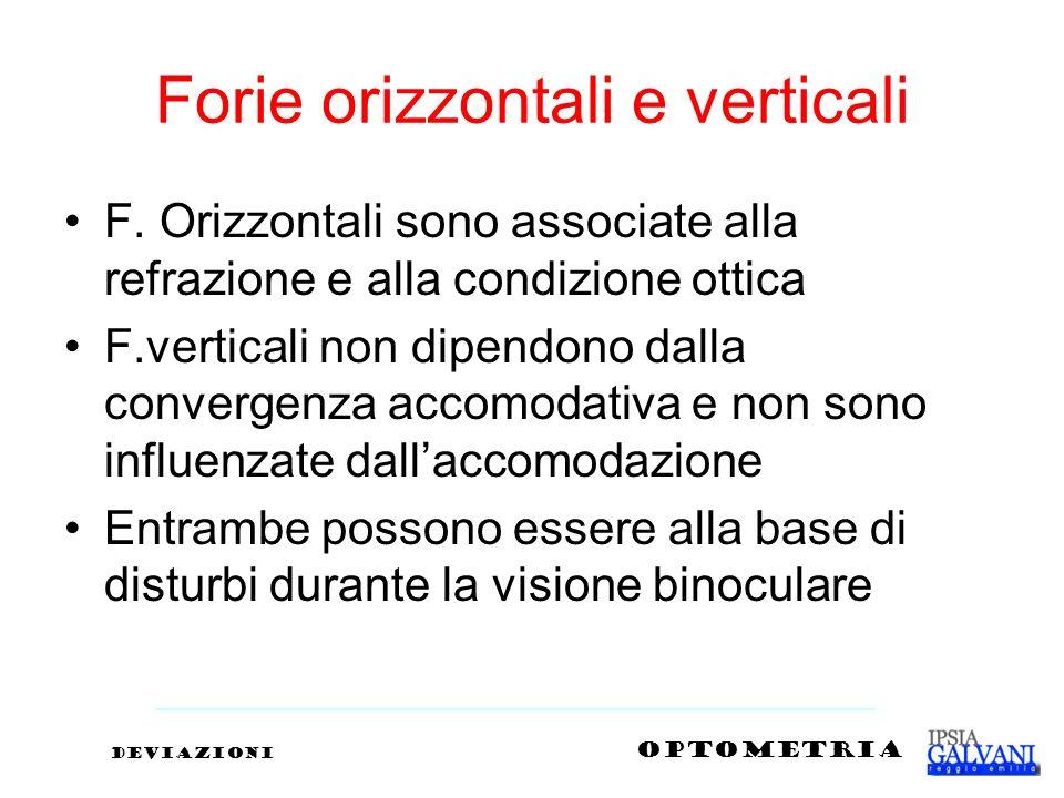 Forie orizzontali e verticali F. Orizzontali sono associate alla refrazione e alla condizione ottica F.verticali non dipendono dalla convergenza accom