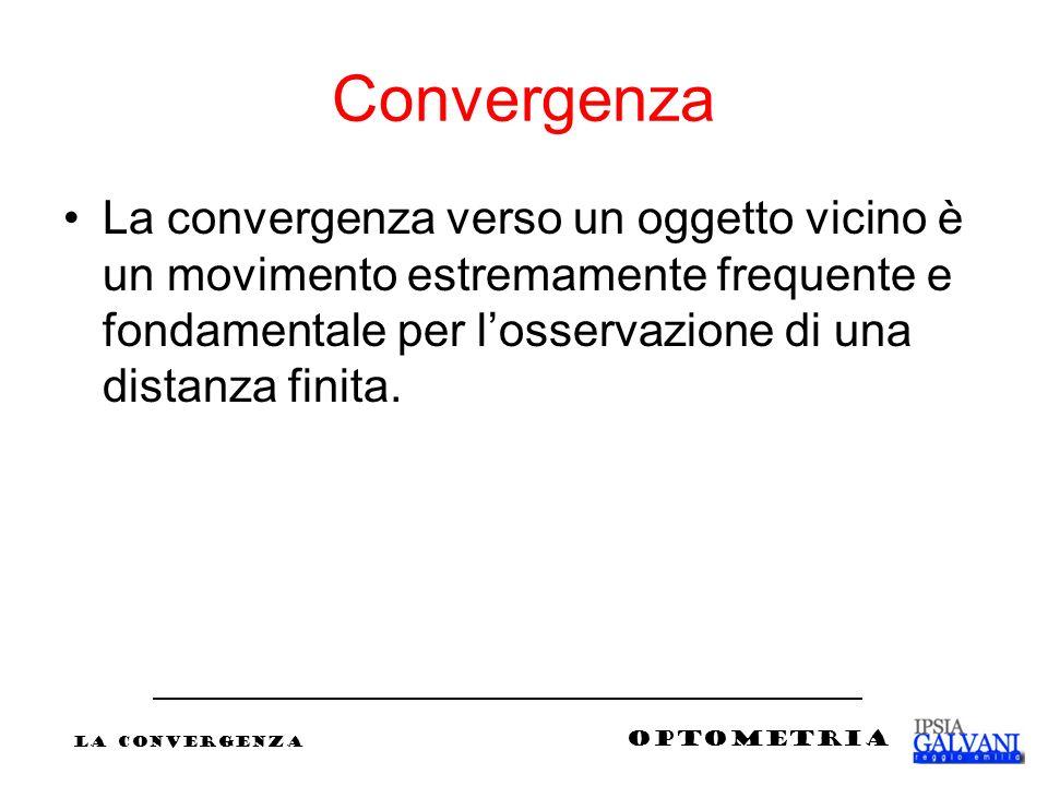 Convergenza La convergenza verso un oggetto vicino è un movimento estremamente frequente e fondamentale per losservazione di una distanza finita. La c