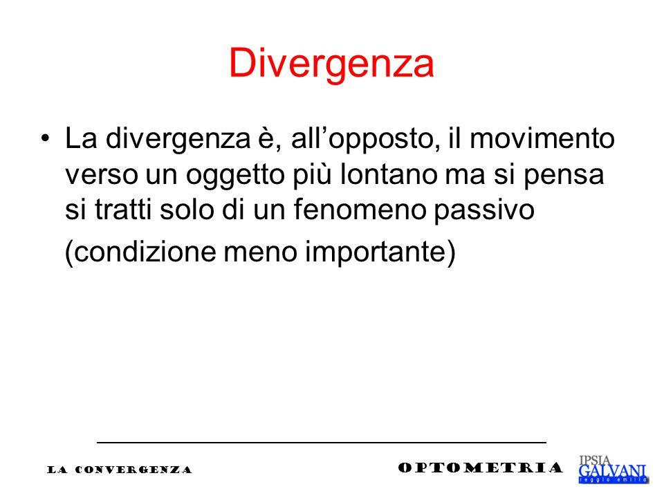 Divergenza La divergenza è, allopposto, il movimento verso un oggetto più lontano ma si pensa si tratti solo di un fenomeno passivo (condizione meno i