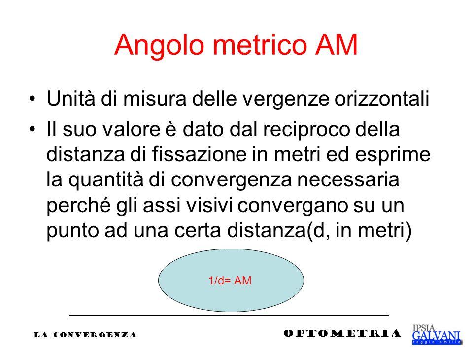 Angolo metrico AM Unità di misura delle vergenze orizzontali Il suo valore è dato dal reciproco della distanza di fissazione in metri ed esprime la qu