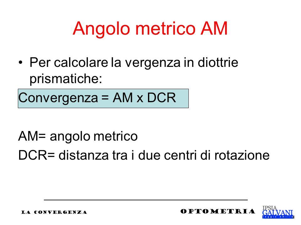 Angolo metrico AM Per calcolare la vergenza in diottrie prismatiche: Convergenza = AM x DCR AM= angolo metrico DCR= distanza tra i due centri di rotaz