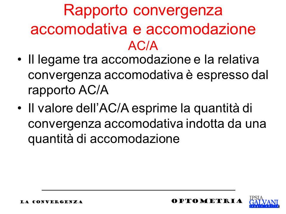 Rapporto convergenza accomodativa e accomodazione AC/A Il legame tra accomodazione e la relativa convergenza accomodativa è espresso dal rapporto AC/A