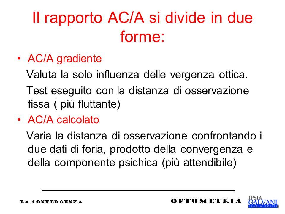 Il rapporto AC/A si divide in due forme: AC/A gradiente Valuta la solo influenza delle vergenza ottica. Test eseguito con la distanza di osservazione