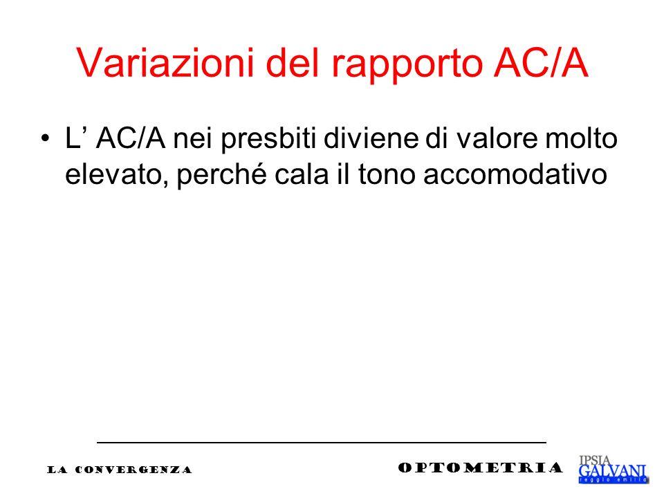 Variazioni del rapporto AC/A L AC/A nei presbiti diviene di valore molto elevato, perché cala il tono accomodativo La convergenza OPTOMETRIA