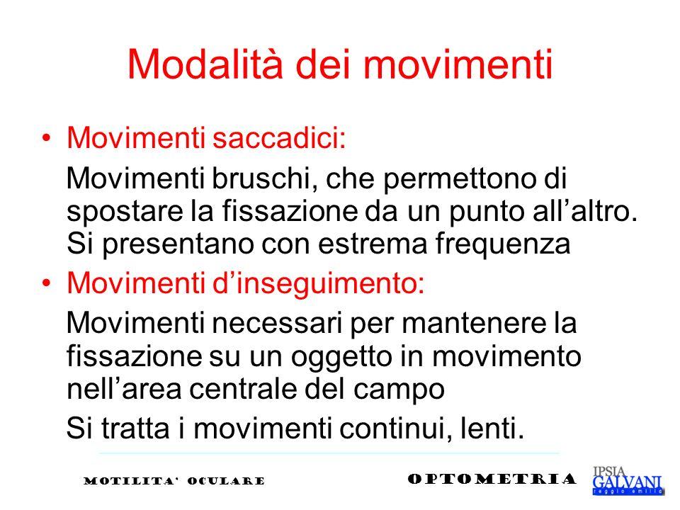 Modalità dei movimenti Movimenti saccadici: Movimenti bruschi, che permettono di spostare la fissazione da un punto allaltro. Si presentano con estrem