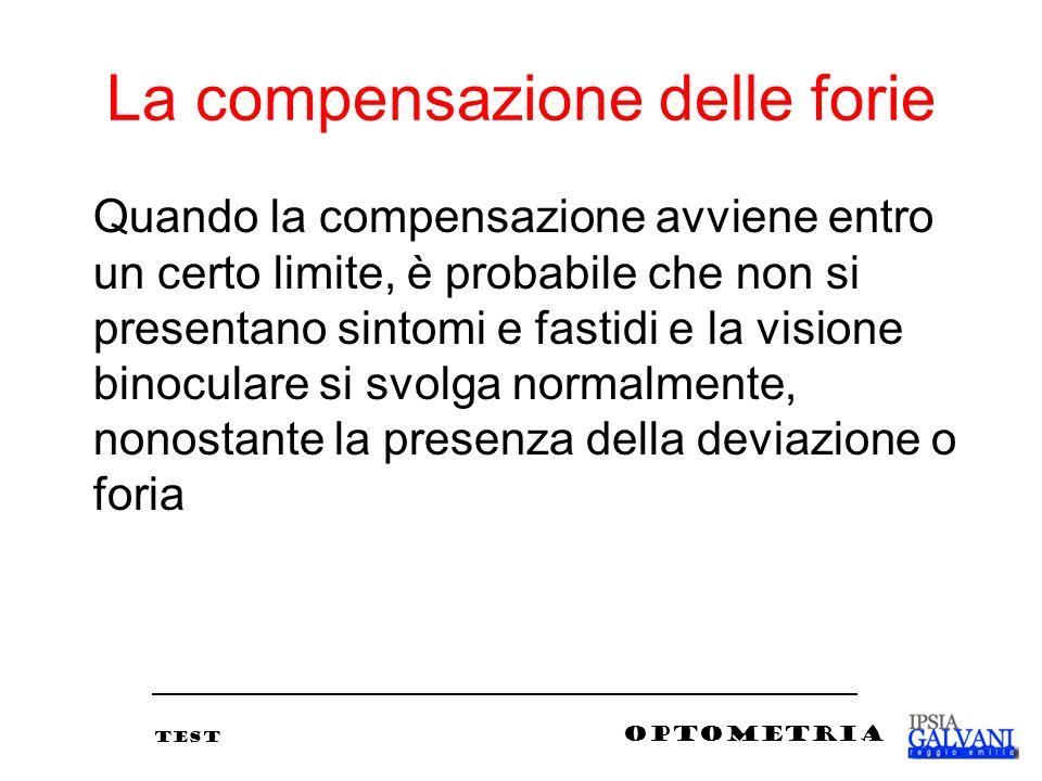 La compensazione delle forie Quando la compensazione avviene entro un certo limite, è probabile che non si presentano sintomi e fastidi e la visione b