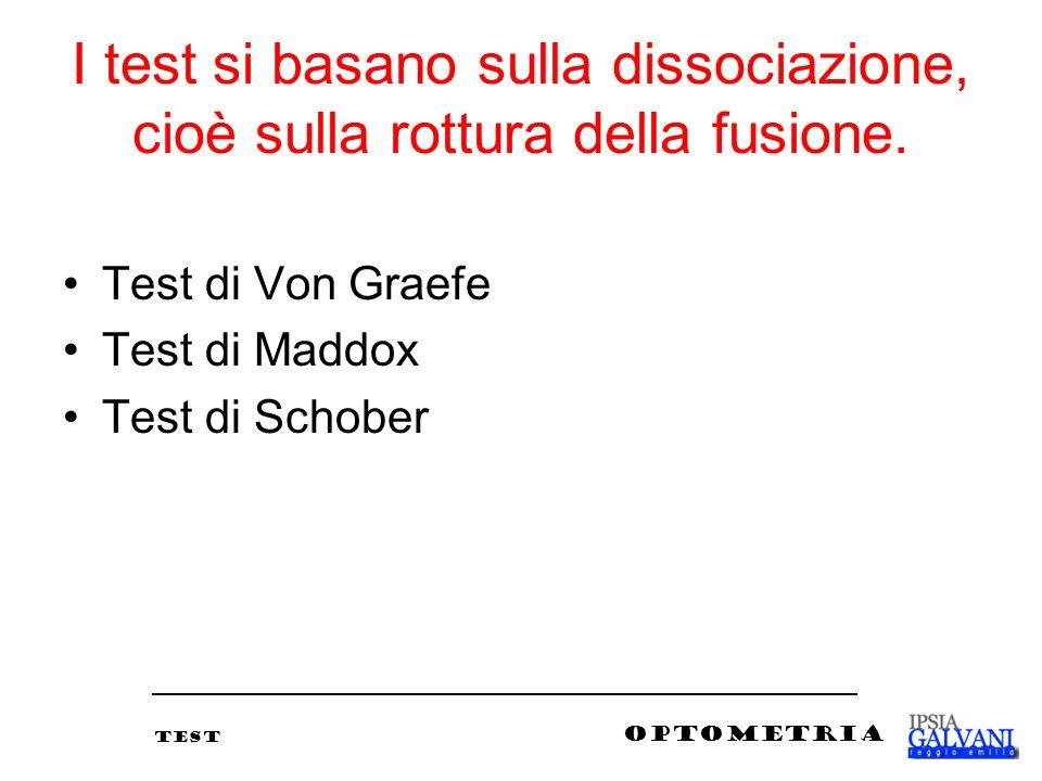 I test si basano sulla dissociazione, cioè sulla rottura della fusione. Test di Von Graefe Test di Maddox Test di Schober TEST OPTOMETRIA