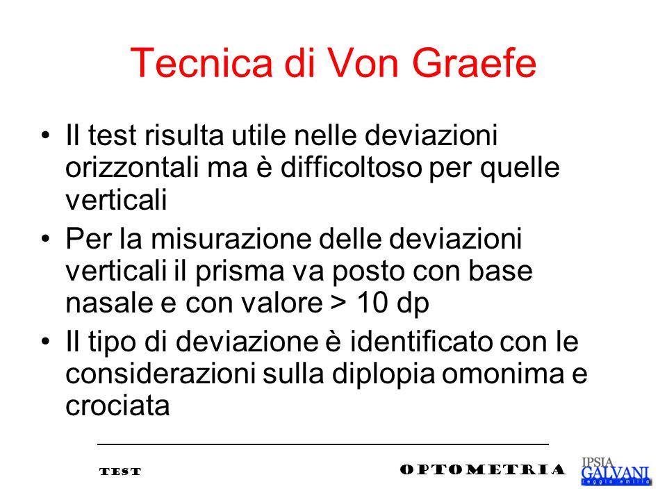 Tecnica di Von Graefe Il test risulta utile nelle deviazioni orizzontali ma è difficoltoso per quelle verticali Per la misurazione delle deviazioni ve