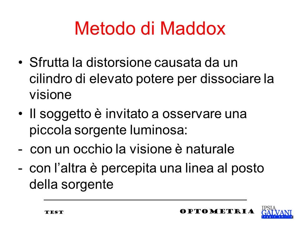 Metodo di Maddox Sfrutta la distorsione causata da un cilindro di elevato potere per dissociare la visione Il soggetto è invitato a osservare una picc