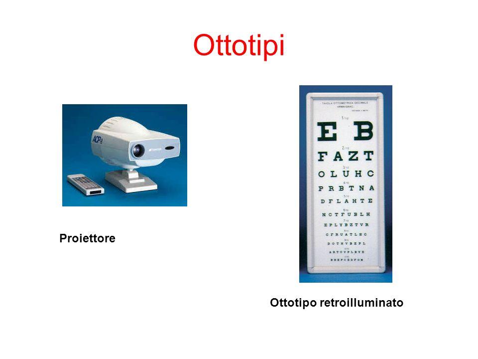Ottotipi Ottotipo retroilluminato Proiettore