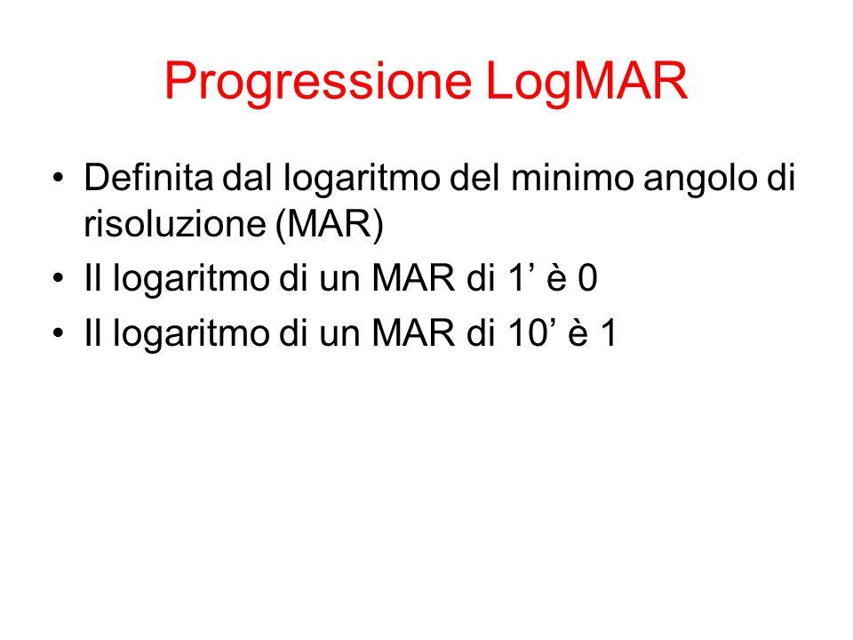 Progressione LogMAR Definita dal logaritmo del minimo angolo di risoluzione (MAR) Il logaritmo di un MAR di 1 è 0 Il logaritmo di un MAR di 10 è 1