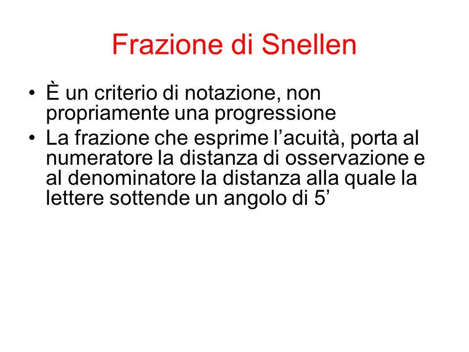 Frazione di Snellen È un criterio di notazione, non propriamente una progressione La frazione che esprime lacuità, porta al numeratore la distanza di osservazione e al denominatore la distanza alla quale la lettere sottende un angolo di 5