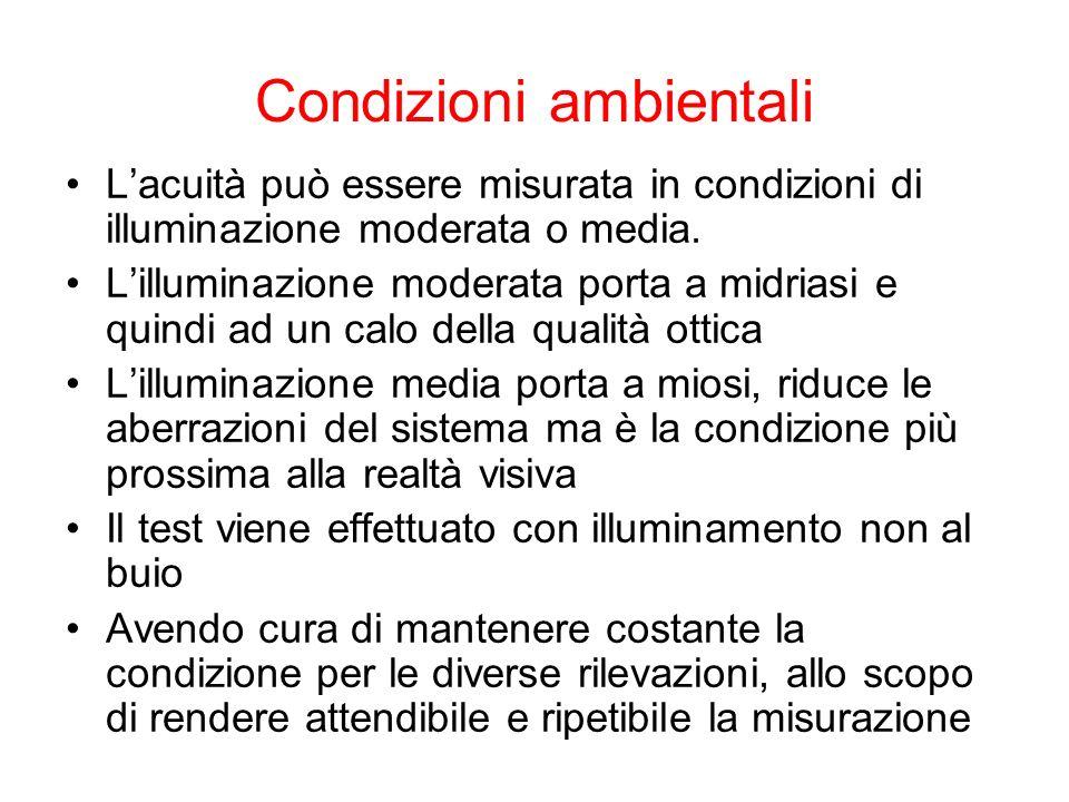 Condizioni ambientali Lacuità può essere misurata in condizioni di illuminazione moderata o media.