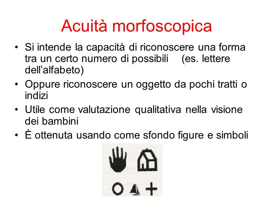 Acuità morfoscopica Si intende la capacità di riconoscere una forma tra un certo numero di possibili (es.