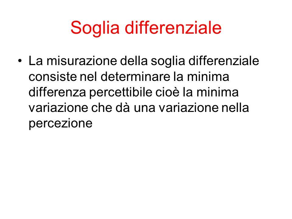 Soglia differenziale La misurazione della soglia differenziale consiste nel determinare la minima differenza percettibile cioè la minima variazione che dà una variazione nella percezione