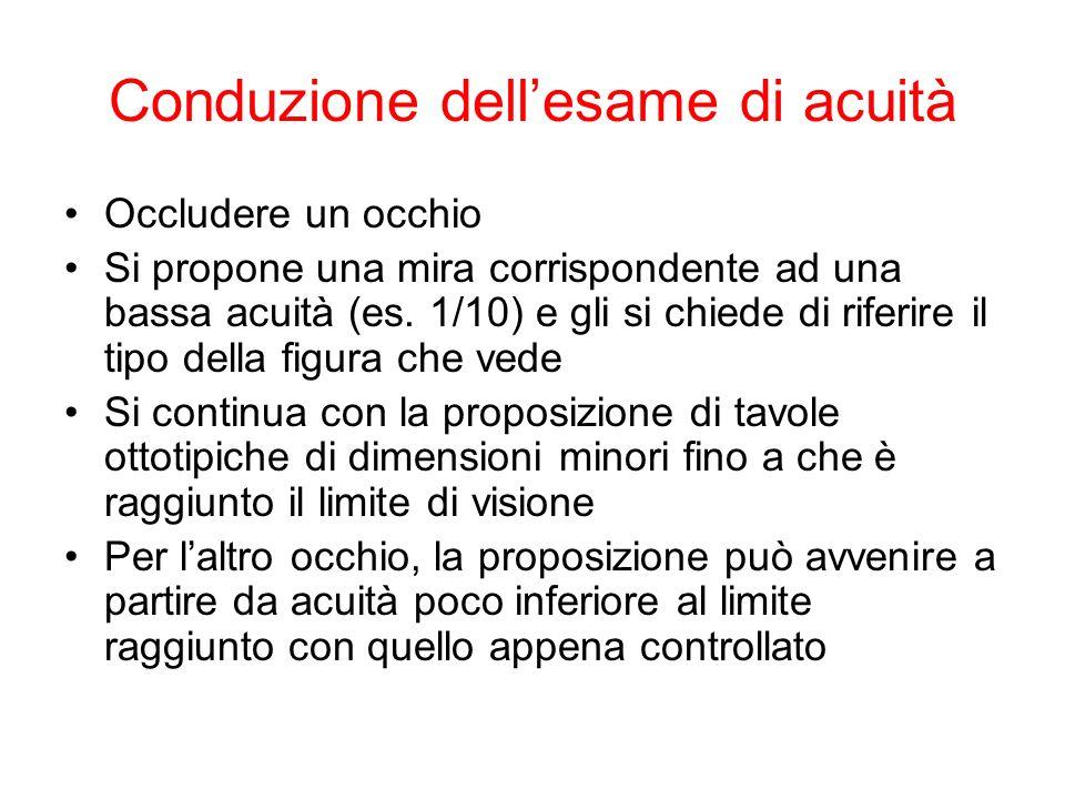 Conduzione dellesame di acuità Occludere un occhio Si propone una mira corrispondente ad una bassa acuità (es.