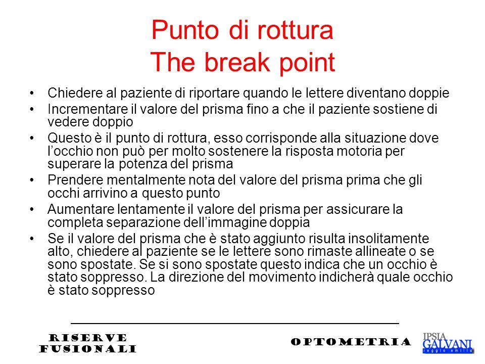 Punto di rottura The break point Chiedere al paziente di riportare quando le lettere diventano doppie Incrementare il valore del prisma fino a che il