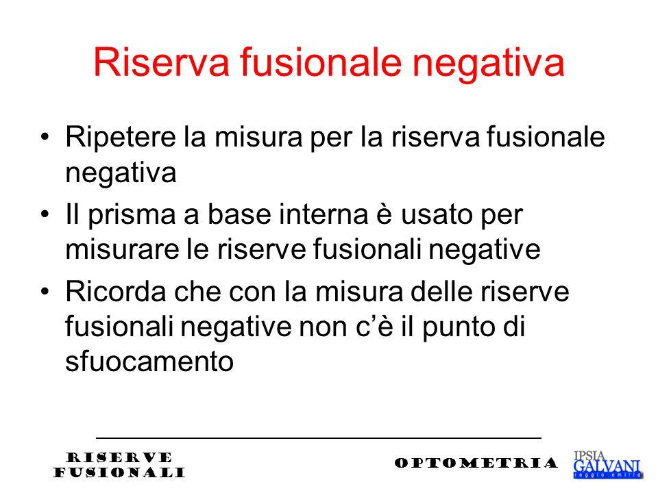Riserva fusionale negativa Ripetere la misura per la riserva fusionale negativa Il prisma a base interna è usato per misurare le riserve fusionali neg