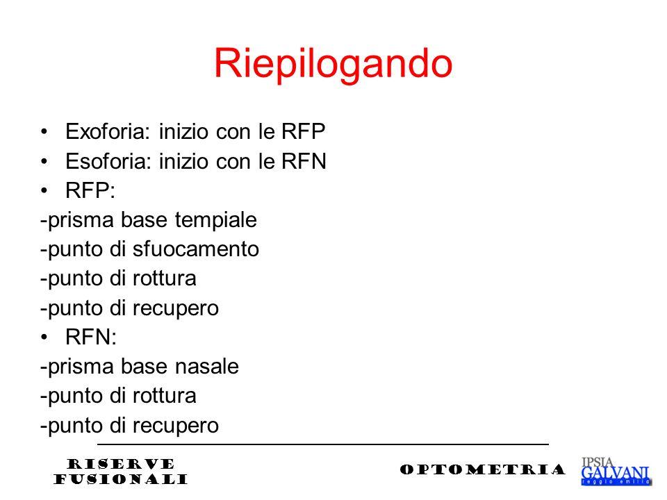 Riepilogando Exoforia: inizio con le RFP Esoforia: inizio con le RFN RFP: -prisma base tempiale -punto di sfuocamento -punto di rottura -punto di recupero RFN: -prisma base nasale -punto di rottura -punto di recupero RISERVE FUSIONALI OPTOMETRIA
