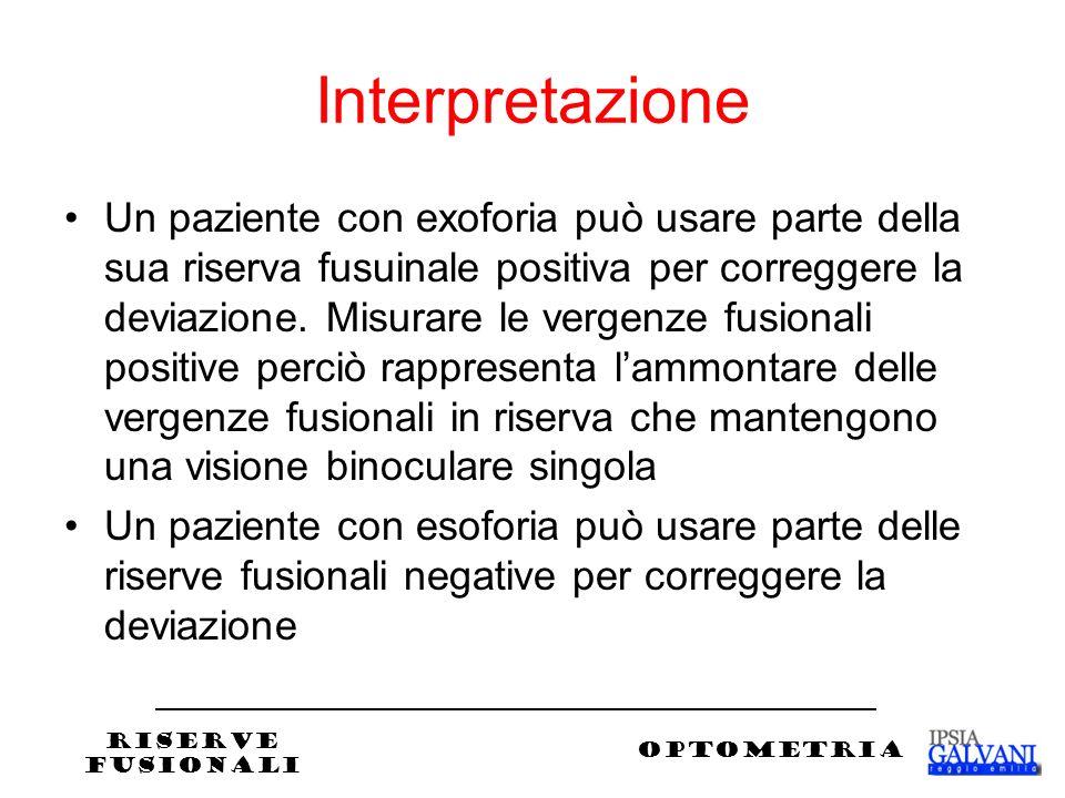 Interpretazione Un paziente con exoforia può usare parte della sua riserva fusuinale positiva per correggere la deviazione.