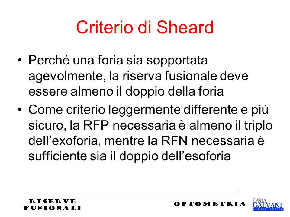 Criterio di Sheard Perché una foria sia sopportata agevolmente, la riserva fusionale deve essere almeno il doppio della foria Come criterio leggermente differente e più sicuro, la RFP necessaria è almeno il triplo dellexoforia, mentre la RFN necessaria è sufficiente sia il doppio dellesoforia RISERVE FUSIONALI OPTOMETRIA