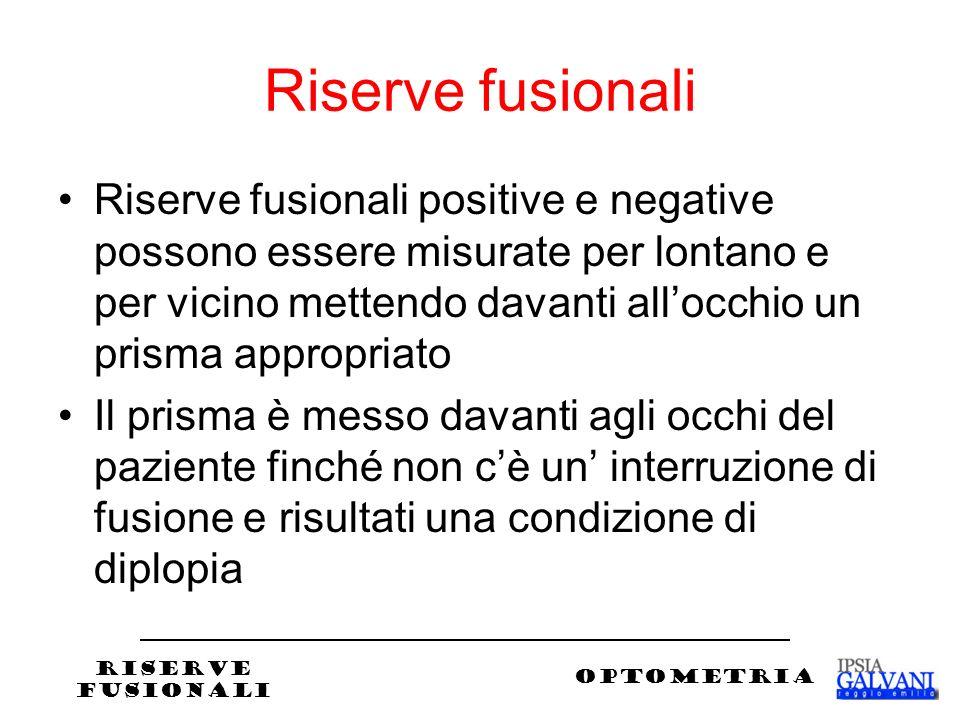 Riserve fusionali Riserve fusionali positive e negative possono essere misurate per lontano e per vicino mettendo davanti allocchio un prisma appropri