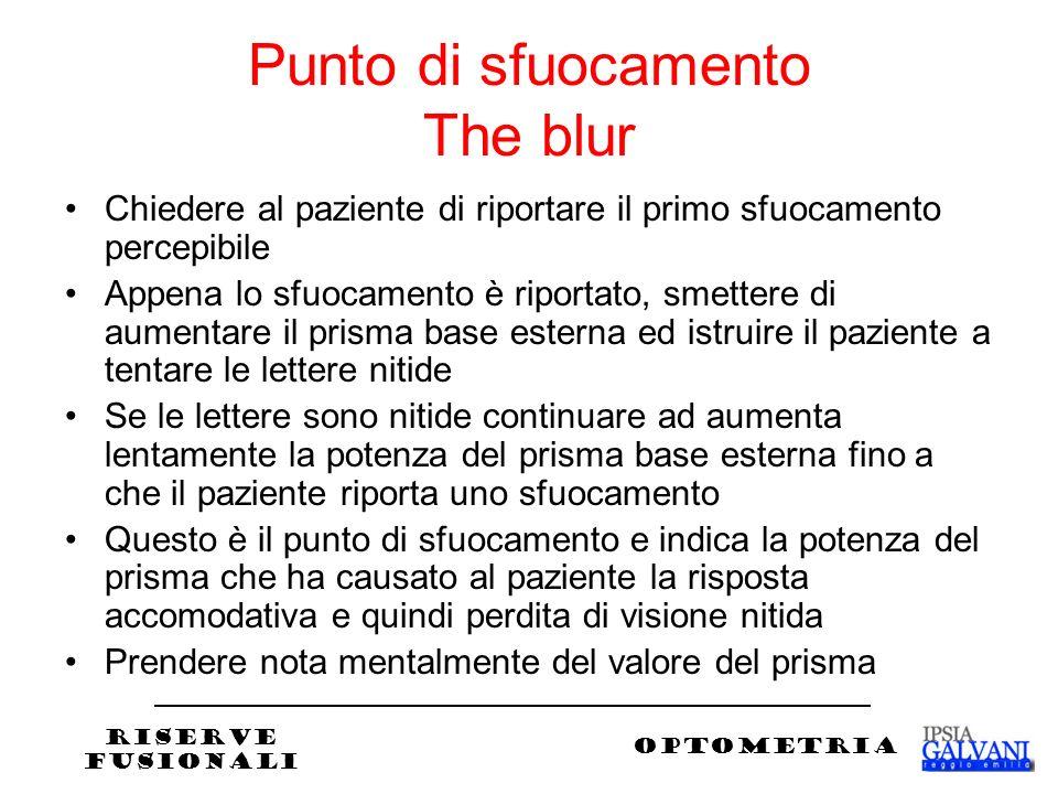 Punto di sfuocamento The blur Chiedere al paziente di riportare il primo sfuocamento percepibile Appena lo sfuocamento è riportato, smettere di aument