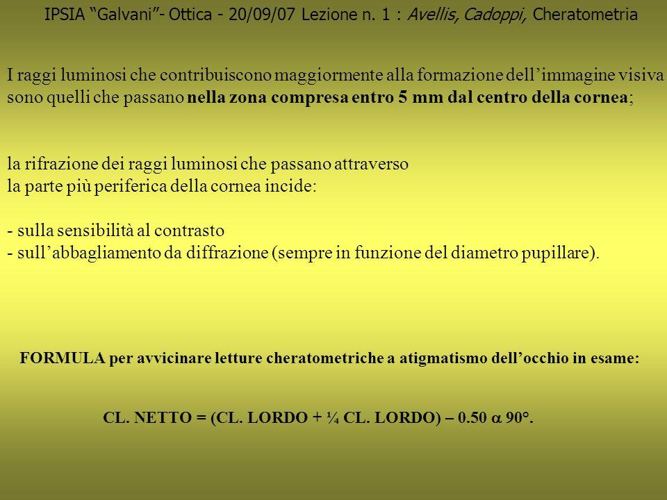 IPSIA Galvani- Ottica - 20/09/07 Lezione n. 1 : Avellis, Cadoppi, Cheratometria I raggi luminosi che contribuiscono maggiormente alla formazione delli