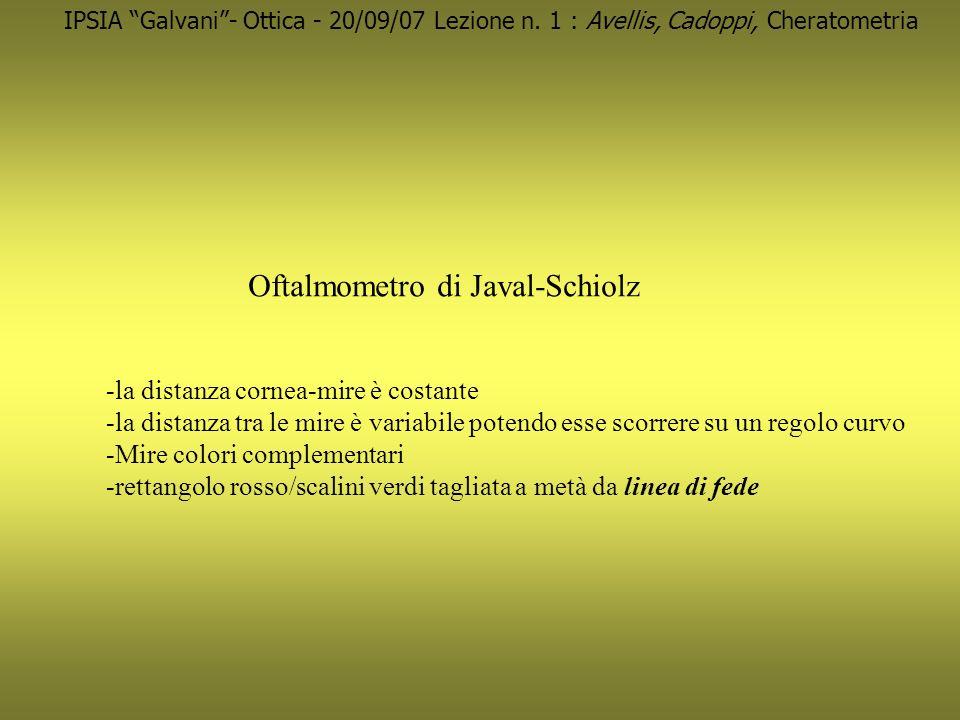 IPSIA Galvani- Ottica - 20/09/07 Lezione n. 1 : Avellis, Cadoppi, Cheratometria Oftalmometro di Javal-Schiolz -la distanza cornea-mire è costante -la