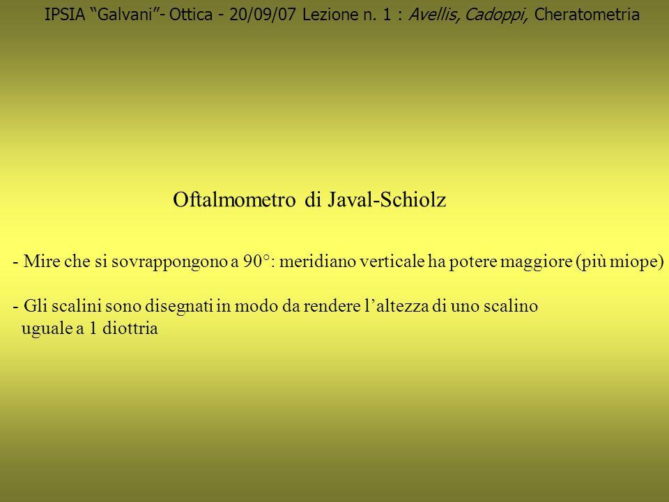 IPSIA Galvani- Ottica - 20/09/07 Lezione n. 1 : Avellis, Cadoppi, Cheratometria Oftalmometro di Javal-Schiolz - Mire che si sovrappongono a 90°: merid