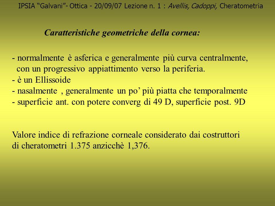 IPSIA Galvani- Ottica - 20/09/07 Lezione n. 1 : Avellis, Cadoppi, Cheratometria - normalmente è asferica e generalmente più curva centralmente, con un