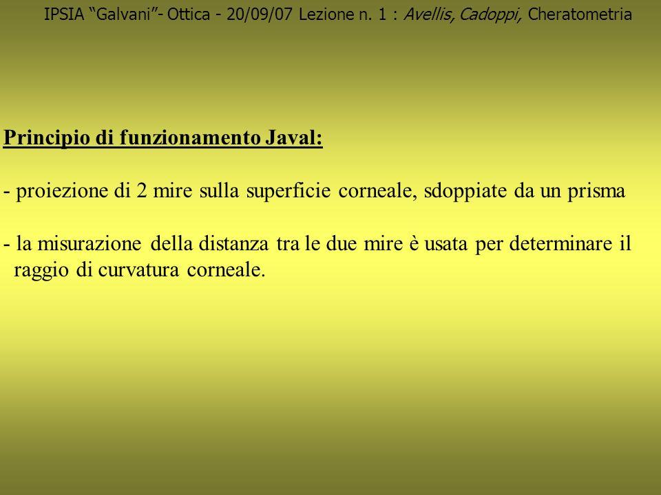 IPSIA Galvani- Ottica - 20/09/07 Lezione n. 1 : Avellis, Cadoppi, Cheratometria Principio di funzionamento Javal: - proiezione di 2 mire sulla superfi