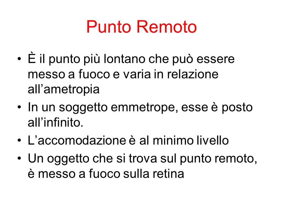 Punto Remoto È il punto più lontano che può essere messo a fuoco e varia in relazione allametropia In un soggetto emmetrope, esse è posto allinfinito.
