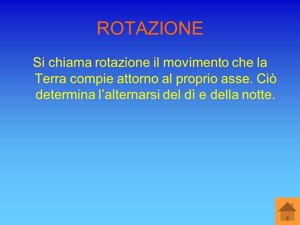 ROTAZIONE Si chiama rotazione il movimento che la Terra compie attorno al proprio asse. Ciò determina lalternarsi del dì e della notte.