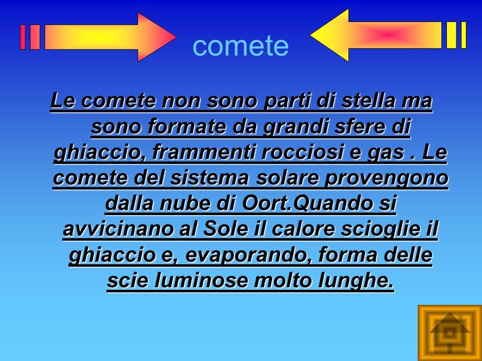 comete Le comete non sono parti di stella ma sono formate da grandi sfere di ghiaccio, frammenti rocciosi e gas. Le comete del sistema solare provengo