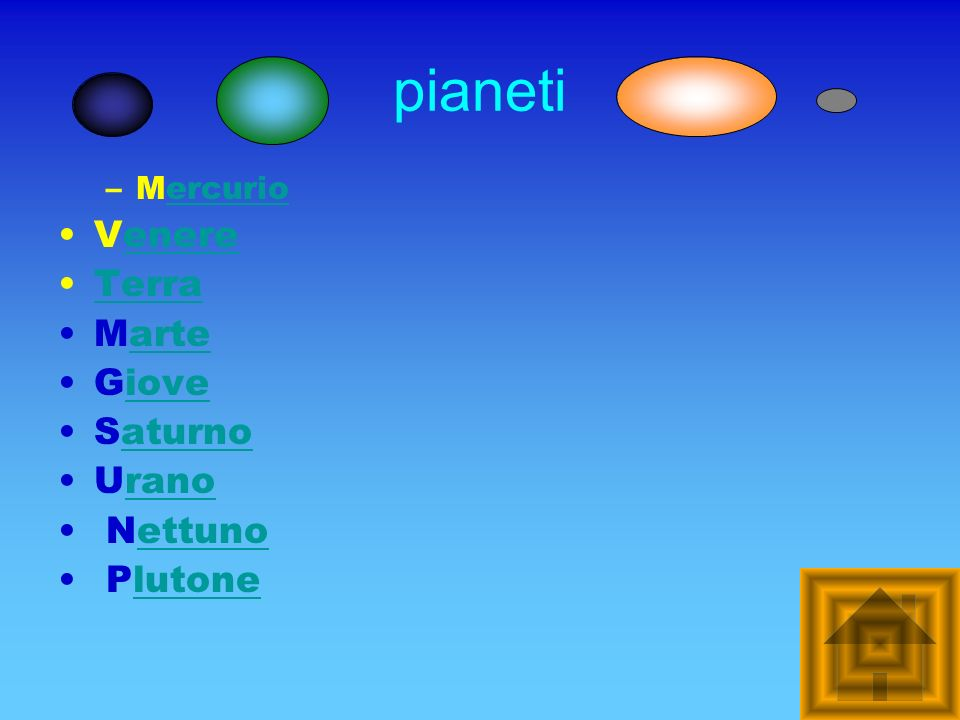 pianeti –Mercurioercurio Venereenere Terra Martearte Gioveiove Saturnoaturno Uranorano Nettunoettuno Plutonelutone