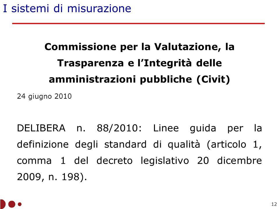 Commissione per la Valutazione, la Trasparenza e lIntegrità delle amministrazioni pubbliche (Civit) 24 giugno 2010 DELIBERA n.