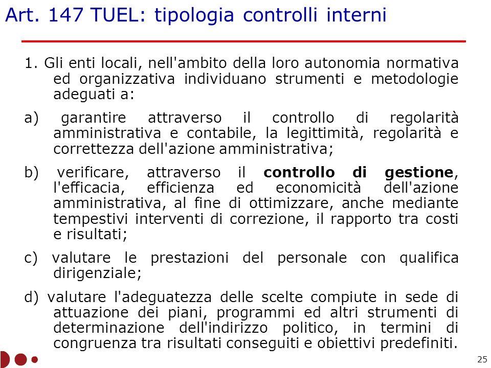 Art.147 TUEL: tipologia controlli interni 1.