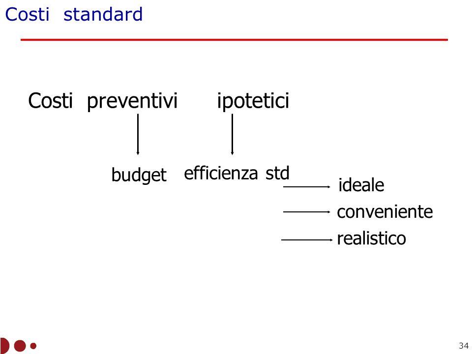 Costi standard Costi preventivi ipotetici budget efficienza std ideale conveniente realistico 34