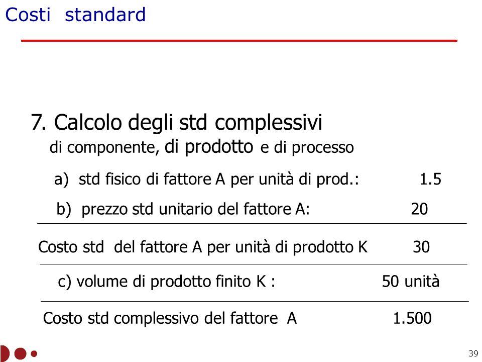 Costi standard 7.