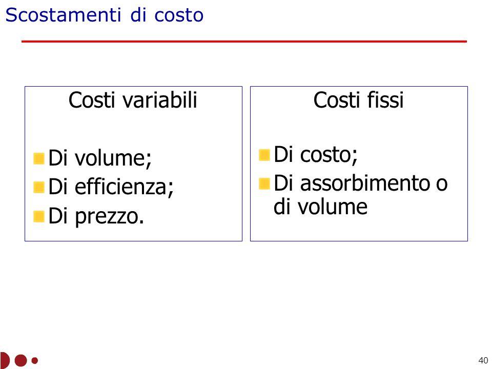 Scostamenti di costo Costi variabili Di volume; Di efficienza; Di prezzo.