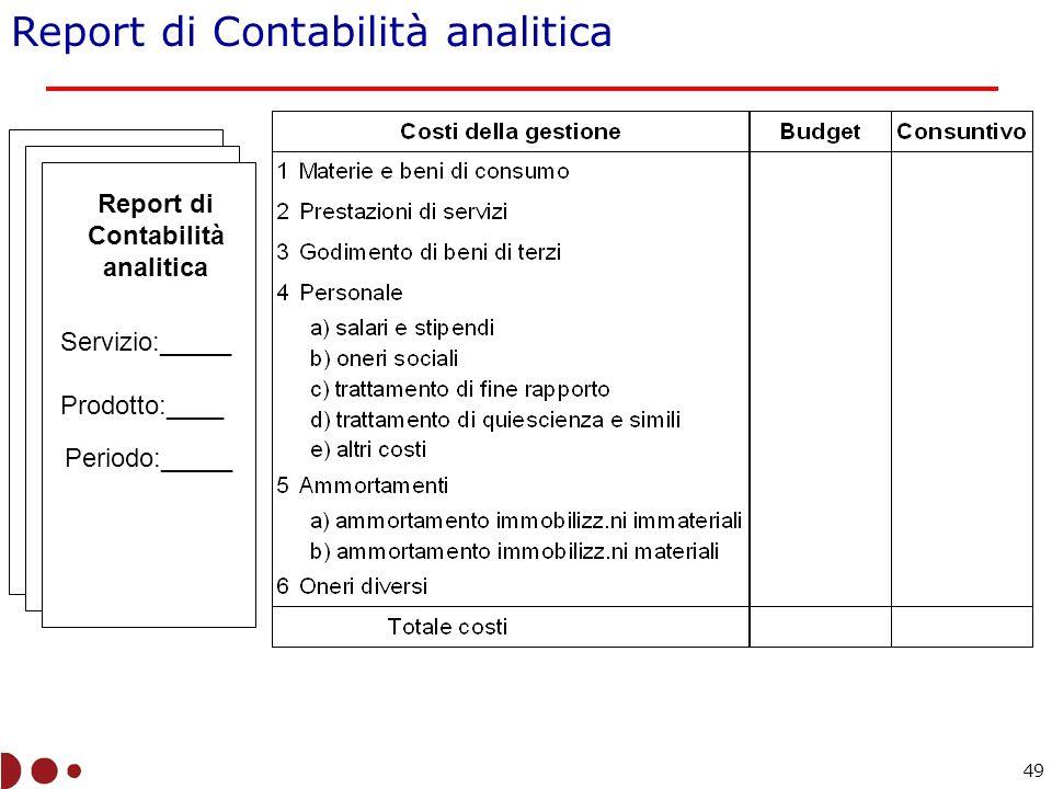 Report di Contabilità analitica Servizio:_____ Prodotto:____ Periodo:_____ Report di Contabilità analitica 49