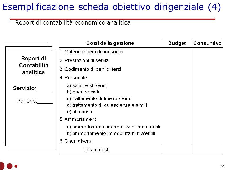 Report di contabilità economico analitica Report di Contabilità analitica Servizio:_____ Periodo:_____ Esemplificazione scheda obiettivo dirigenziale (4) 55