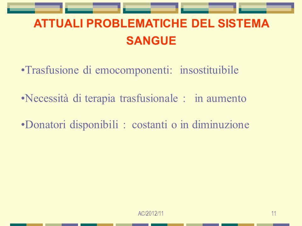 AC/2012/1111 ATTUALI PROBLEMATICHE DEL SISTEMA SANGUE Trasfusione di emocomponenti: insostituibile Necessità di terapia trasfusionale : in aumento Don