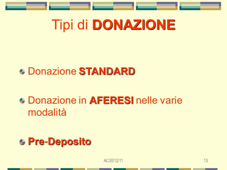 AC/2012/1113 DONAZIONE Tipi di DONAZIONE STANDARD Donazione STANDARD AFERESI Donazione in AFERESI nelle varie modalità PreDeposito Pre-Deposito