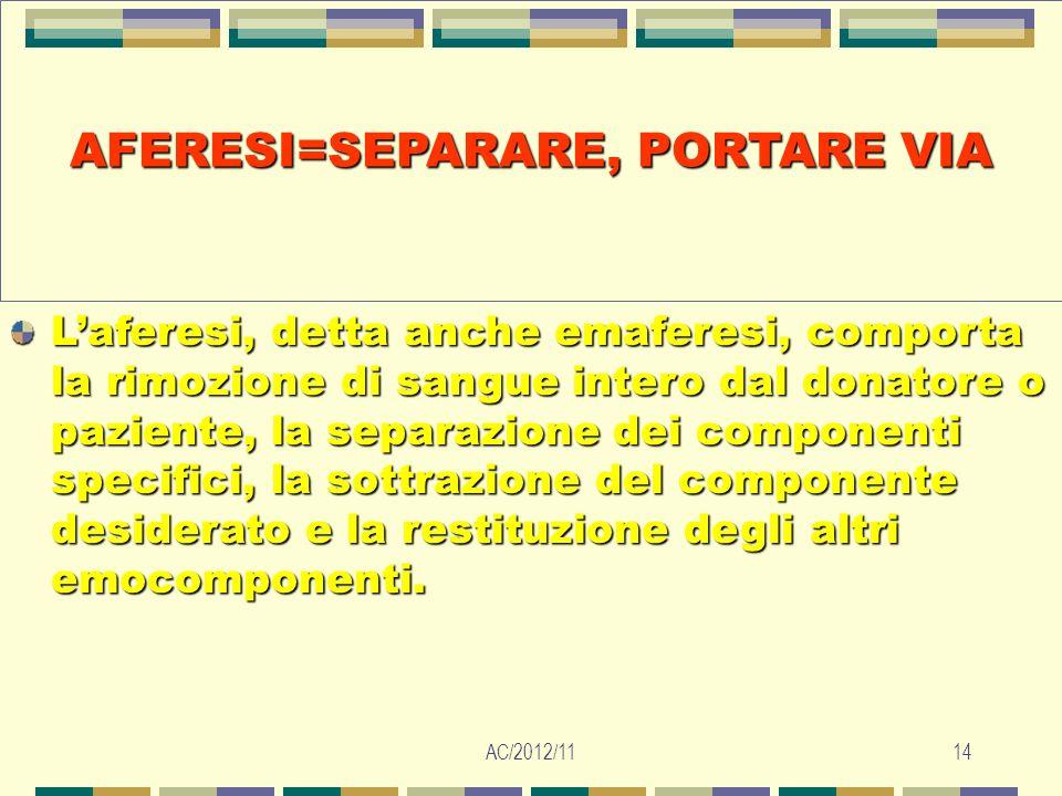 AC/2012/1114 AFERESI=SEPARARE, PORTARE VIA Laferesi, detta anche emaferesi, comporta la rimozione di sangue intero dal donatore o paziente, la separaz