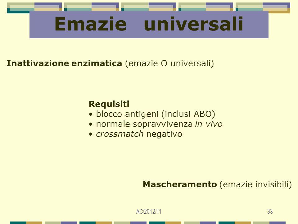 AC/2012/1133 Emazieuniversali Requisiti blocco antigeni (inclusi ABO) normale sopravvivenza in vivo crossmatch negativo Inattivazione enzimatica (emaz