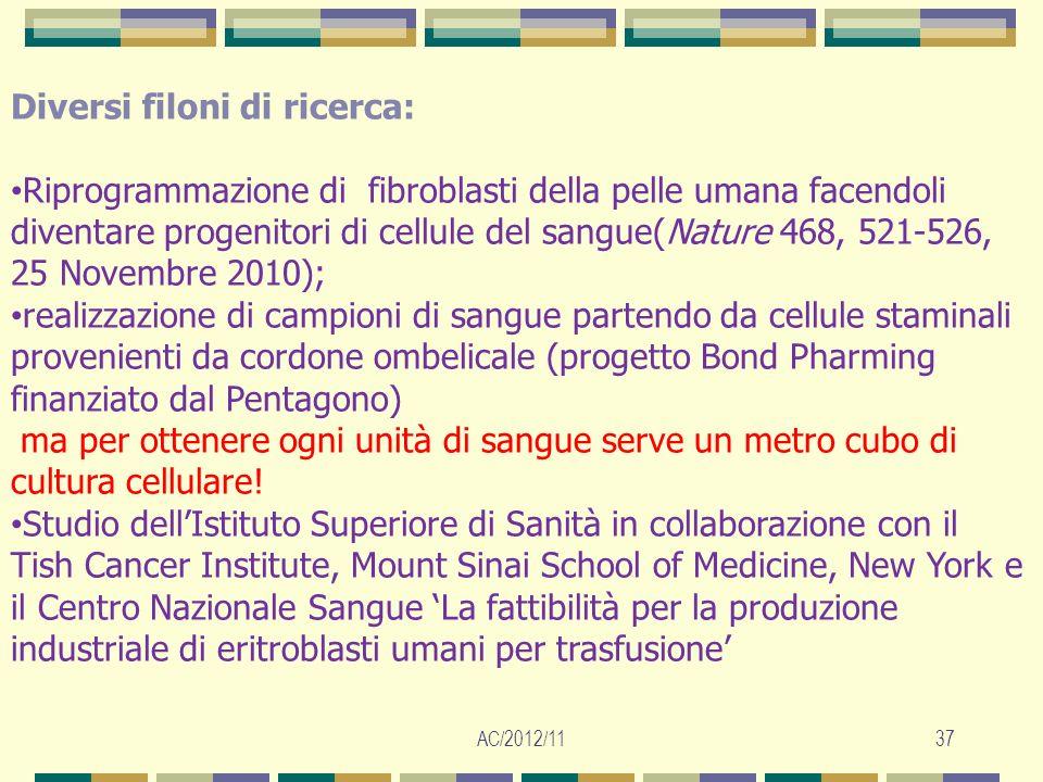 AC/2012/1137 Diversi filoni di ricerca: Riprogrammazione di fibroblasti della pelle umana facendoli diventare progenitori di cellule del sangue(Nature