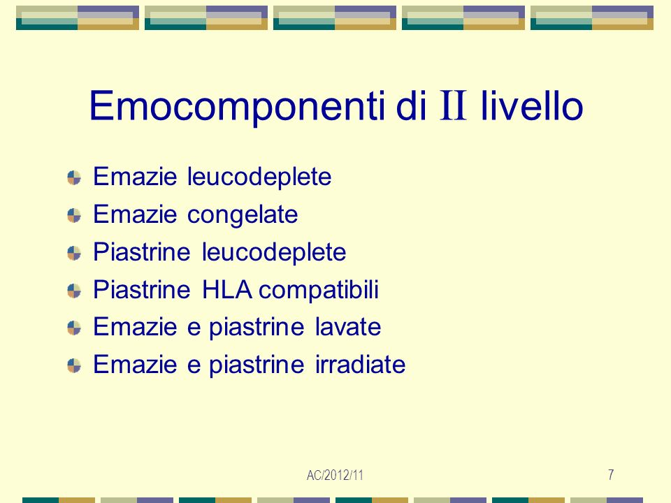 AC/2012/118 Emoderivati Albumina Gammaglobuline Fattore VII, VIII e IX Antitrombina III Complesso protrombinico Inibitori della C1 esterasi